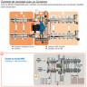 COMBIMIX Groupe de réglage hydraulique avec tête thermostatique (2)