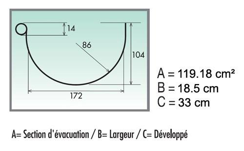 Dimension Gouttiere De 33 Revetements Modernes Du Toit