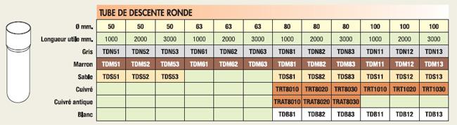 Tube de descente 100 goutti re pvc 33 anjou connectique for Tube pvc 100 diametre interieur