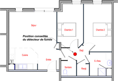 Blog o installer mon d tecteur de fum e anjou connectique for Ou placer un detecteur de fumee
