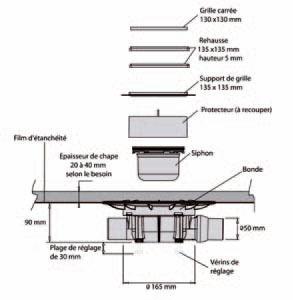 blog r alisez votre douche l 39 italienne avec isotanche lazer. Black Bedroom Furniture Sets. Home Design Ideas