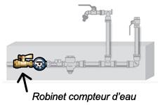 Robinet pour compteur d'eau