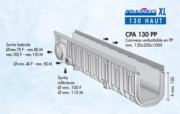 Caniveau XL haut CPA130PP