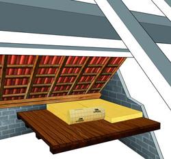 blog comment isoler vos combles perdus anjou connectique. Black Bedroom Furniture Sets. Home Design Ideas