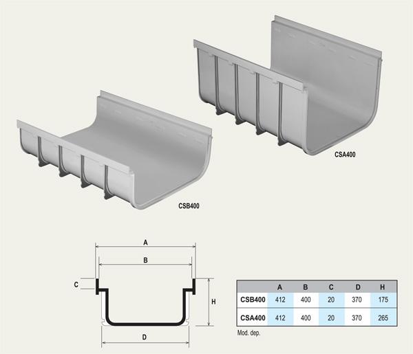 Dimensions caniveaux PVC 400mm