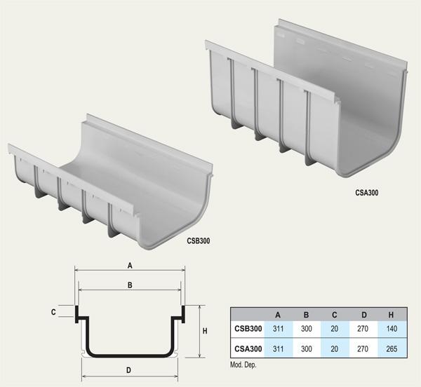 Dimensions caniveaux CSB300 et CSA300