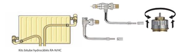 Kit bitube hydrocâblé