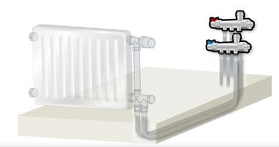 kits collecteurs chauffage pour radiateur anjou connectique. Black Bedroom Furniture Sets. Home Design Ideas