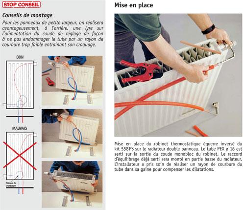 kit radiateur