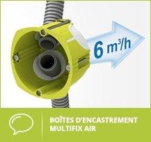 Boîte multifix air