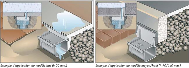 Exemple d'applications des grilles à fente pvc