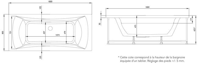 Dimensions baignoire JOKER 180